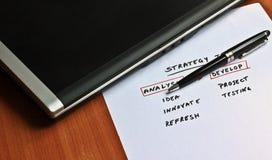 Schema concettuale per una strategia aziendale Fotografie Stock