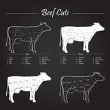 Schema dei tagli di carne della carne di mucca sulla lavagna Immagini Stock Libere da Diritti