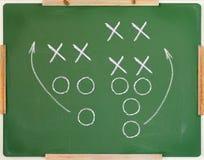 Schema del gioco di gioco del calcio Immagini Stock