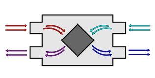 Schema del ricuperatore Ventilazione di ottimo rendimento con il sistema di ricupero Immagini Stock Libere da Diritti