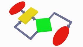 Schema dell'algoritmo con un ciclo Fotografia Stock