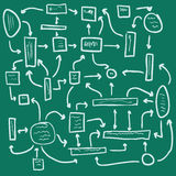 Schema della gestione su una priorità bassa verde senza giunte illustrazione vettoriale