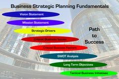 Schema di fondamenti di pianificazione strategica Fotografie Stock Libere da Diritti