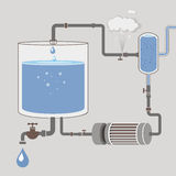Schema di Infographics con un liquido, un serbatoio di acqua illustrazione vettoriale