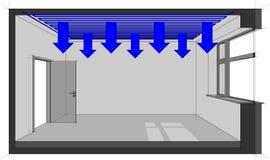 Schema di raffreddamento del soffitto illustrazione di stock