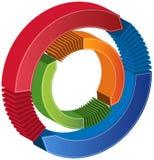 Schema trattato del cerchio - frecce 3D Fotografia Stock