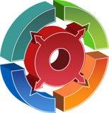 Schema trattato del cerchio - frecce Immagine Stock Libera da Diritti