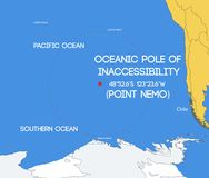 Schematic vector map. Oceanic pole of inaccessibility.  royalty free illustration