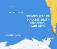 Schematische vectorkaart Oceanic pool van ontoegankelijkheid royalty-vrije illustratie
