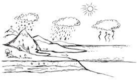 Schematischer Wasserzyklus des Vektors in der Natur vektor abbildung
