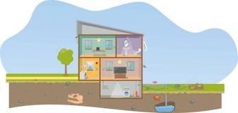 Schematiskt hus i tecknad filmstil med kommunikationer Royaltyfri Foto