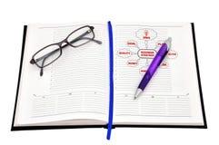Scheme business strategy Stock Image