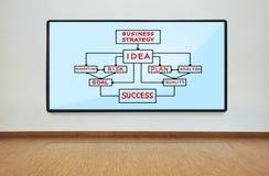 Scheme business strategy Stock Photo