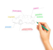 Scheme of car Royalty Free Stock Photography