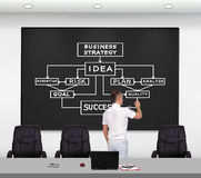 Scheme on chalk board Stock Photo
