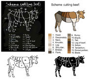 Scheme cutting beef Royalty Free Stock Images