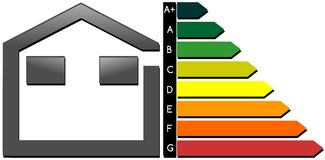Scheme of energetic classification of houses Royalty Free Stock Photography