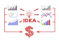 Scheme idea concept Stock Photo