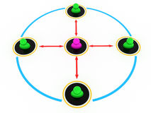 Scheme of interaction of people №6 Stock Image