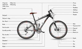 Scheme of mountain bike. With index for parts of bike Stock Images