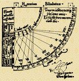 Scheme of quadrant. Vector picture, ink drawing - helper of ancient astronomers, quadrant Stock Photos