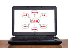 Scheme seo Stock Photo