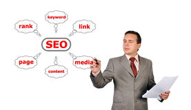 Scheme seo Stock Image