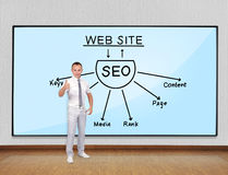 Scheme seo. Businessman showing thumb up and screen with scheme seo Stock Images