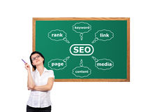 Scheme seo on desk Royalty Free Stock Photos