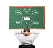 Scheme seo on desk Stock Images