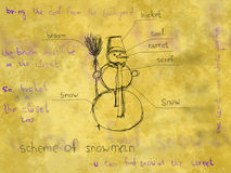 Scheme of snowman Stock Photo