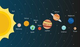 Scheme of solar system. Planets in vector style. Galaxy system solar with planets set illustration Royalty Free Stock Photo