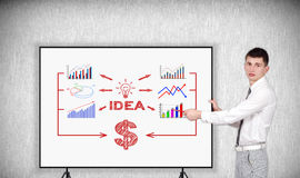 Scheme successful ideas Royalty Free Stock Photography