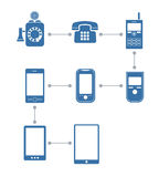 Scheme of telephone evolution Royalty Free Stock Photography