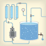 Scheme with water tank, motor, pipes. Vector Royalty Free Stock Photography