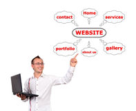 Scheme website. Man with a laptop in hand points to website Stock Image