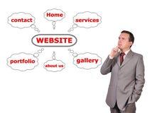 Scheme website. Businessman looking at scheme website Stock Images