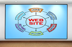 Scheme website Royalty Free Stock Photo