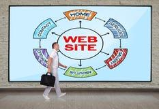 Scheme website Stock Photos
