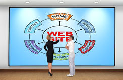 Scheme website Stock Photo