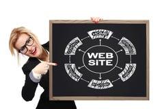 Scheme website. Teacher holding blackboard and pointing to scheme website Royalty Free Stock Photo