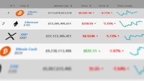 Schermo di computer con la lista dei tassi di cambio di cryptocurrency immagini stock