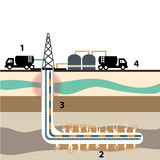 Schiste. Infographic about shale gaz extraction Stock Photo