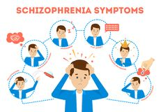 Schizophrenia symptoms. Mental health disease signs illustration. Schizophrenia symptoms. Mental health disease signs. Hallucination and delusion, bizzare royalty free illustration