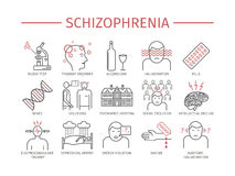 Schizophrenia. Symptoms, Treatment. Schizophrenia. Line icons set. Vector signs for web graphics Royalty Free Stock Images