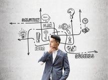 Schizzo asiatico della soluzione e dell'uomo Immagine Stock