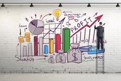 Schizzo di affari sul muro di mattoni Fotografia Stock