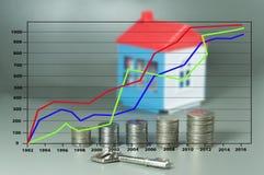 Schlüssel, Geld, Haus und Diagramm Stockfotos