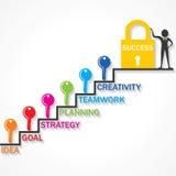 Schlüssel klettern oben Erfolgstreppen- und Geschäftsmannpunkt Stockfotos