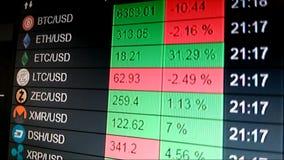 Schlüssel-Währung auf der Börse stock video footage